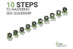 10-Steps-to-Succesful-Self-Leadership.png