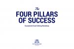 Four-Pillars.png